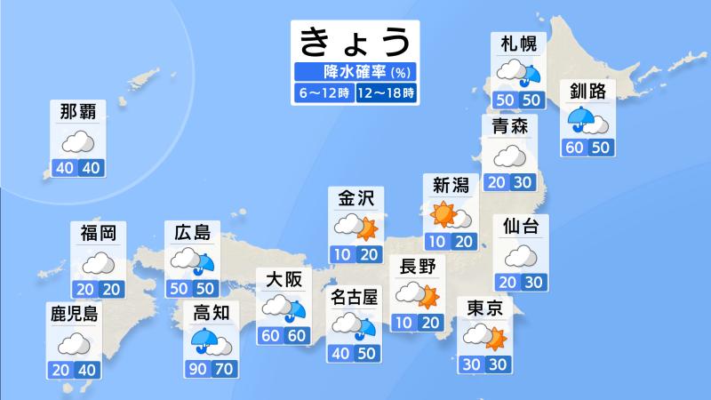 全国の天気