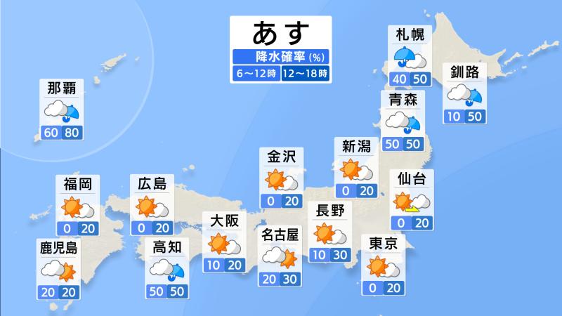 1 番 当たる 天気 予報